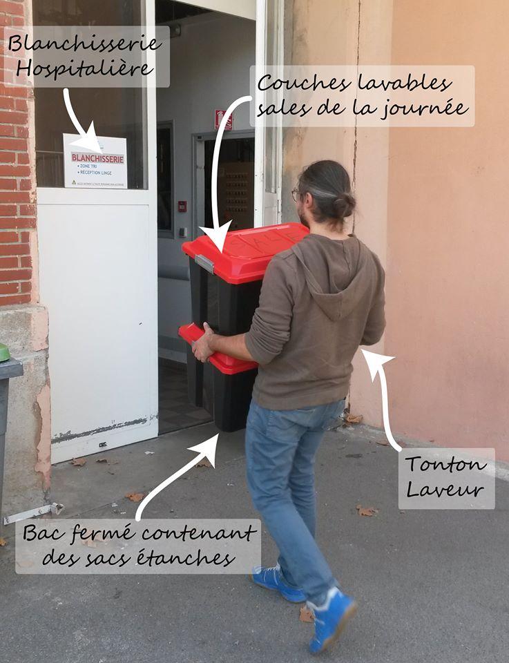Les Tontons laveurs à Toulouse